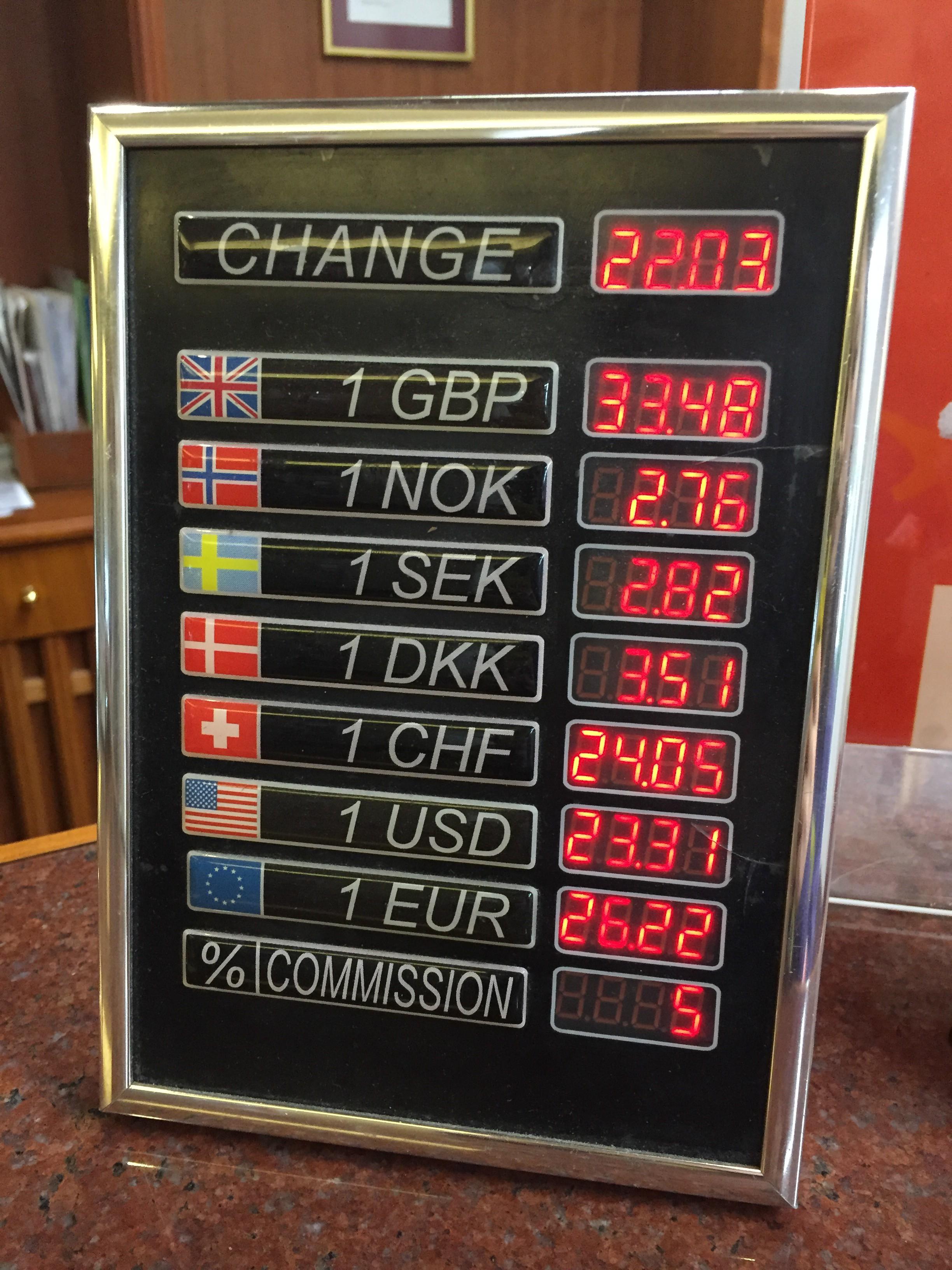 exchange rate in Prague